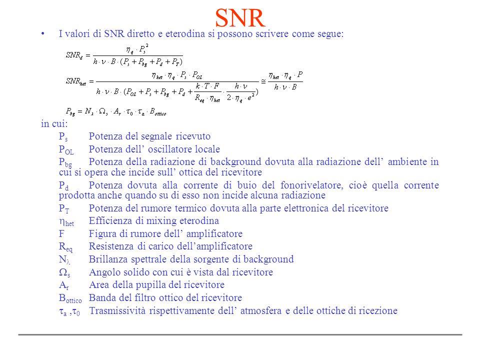 SNR I valori di SNR diretto e eterodina si possono scrivere come segue: in cui: P s Potenza del segnale ricevuto P OL Potenza dell oscillatore locale