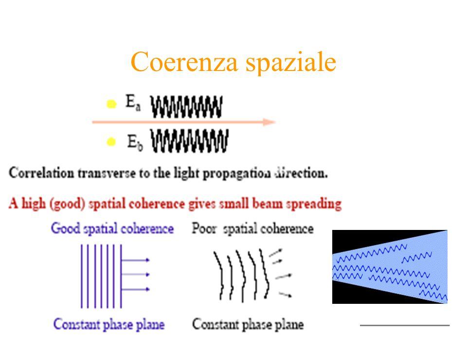 Coerenza spaziale
