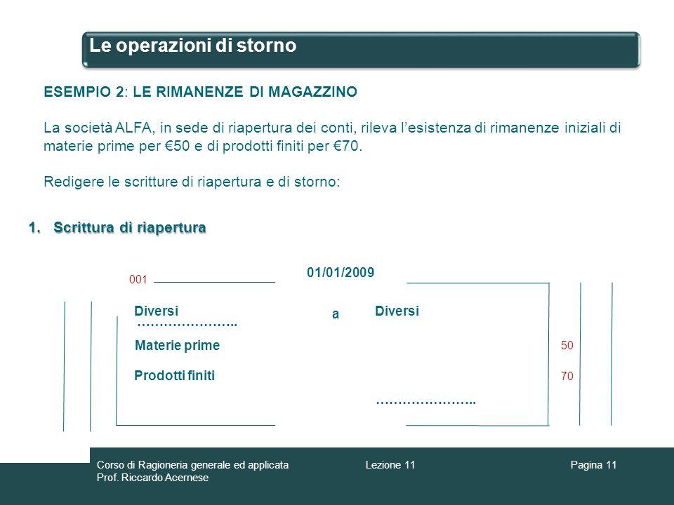 Le operazioni di storno Pagina 11 ESEMPIO 2: LE RIMANENZE DI MAGAZZINO La società ALFA, in sede di riapertura dei conti, rileva lesistenza di rimanenz