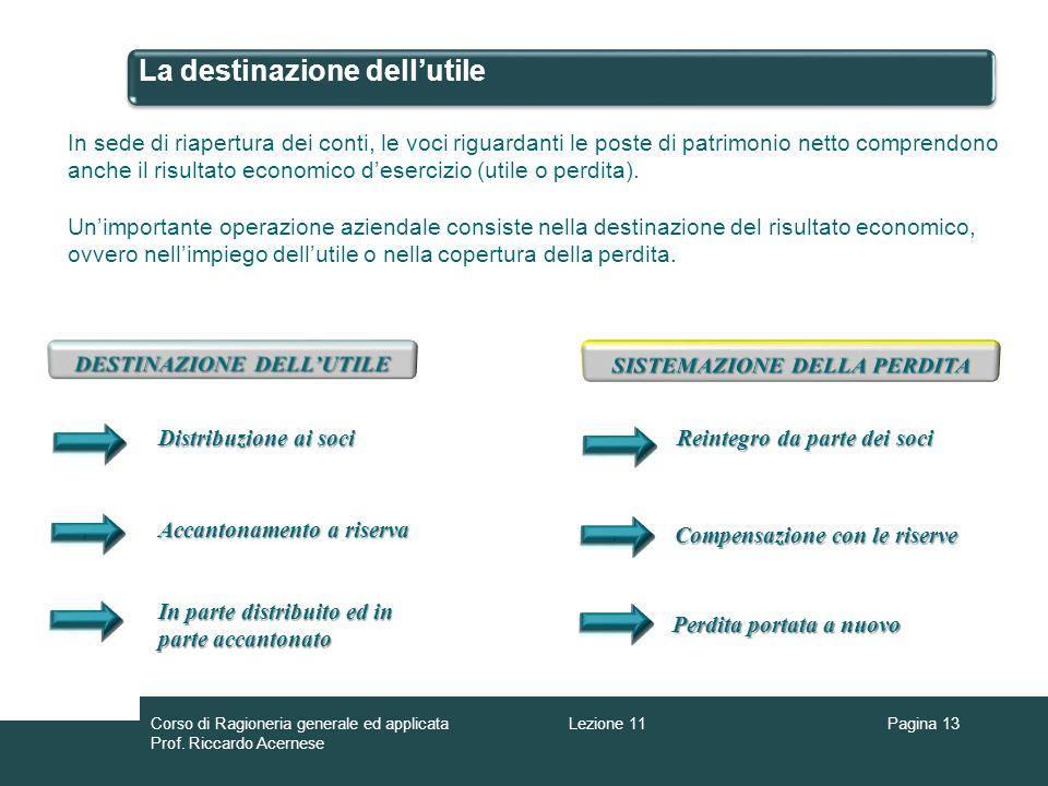 La destinazione dellutile Pagina 13 In sede di riapertura dei conti, le voci riguardanti le poste di patrimonio netto comprendono anche il risultato e
