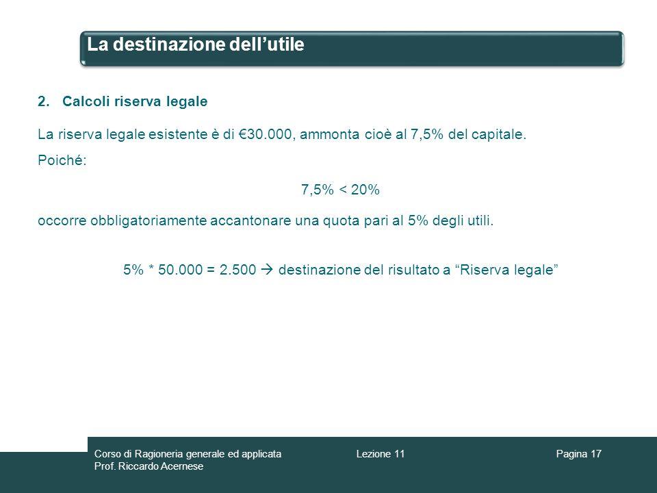 La destinazione dellutile Pagina 17 2.Calcoli riserva legale La riserva legale esistente è di 30.000, ammonta cioè al 7,5% del capitale. Poiché: 7,5%