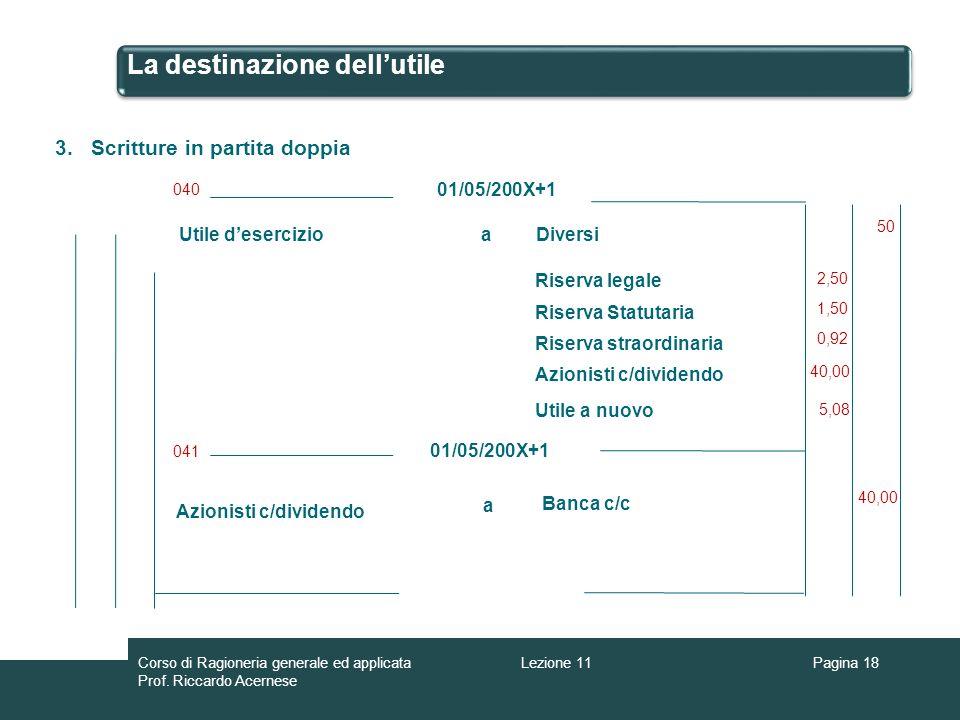 La destinazione dellutile Pagina 18 3.Scritture in partita doppia Utile desercizioaDiversi 040 01/05/200X+1 Utile a nuovo Riserva legale Riserva Statu