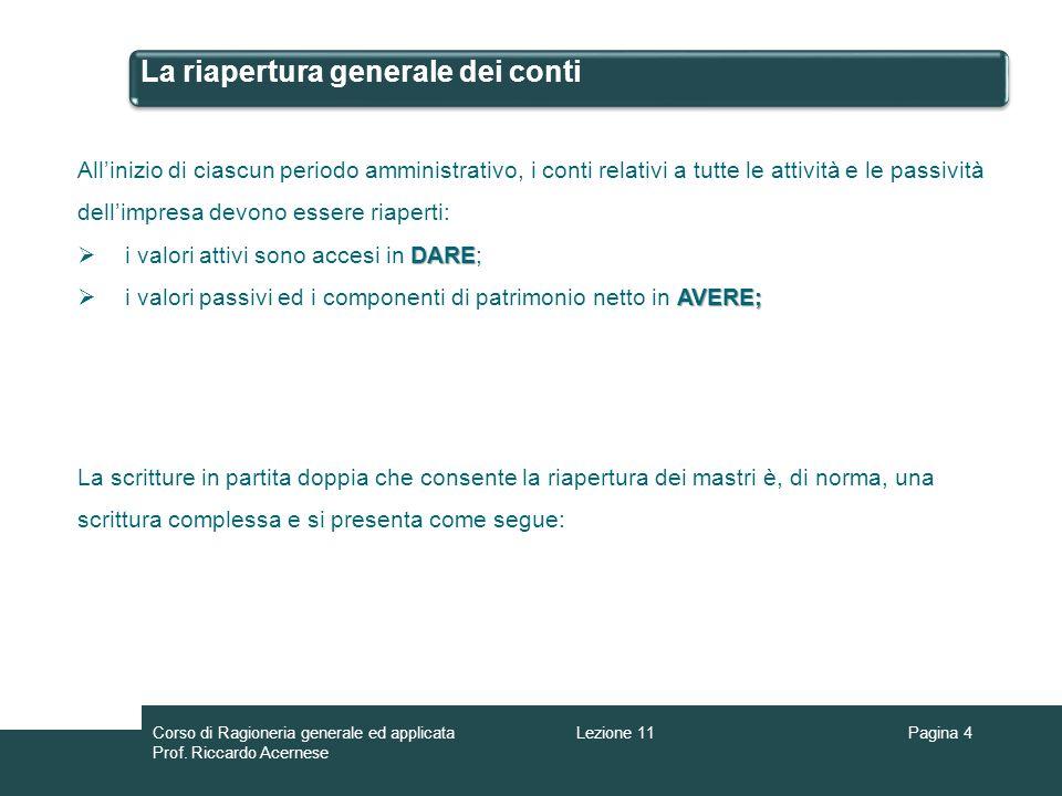 La riapertura generale dei conti Pagina 4 Allinizio di ciascun periodo amministrativo, i conti relativi a tutte le attività e le passività dellimpresa