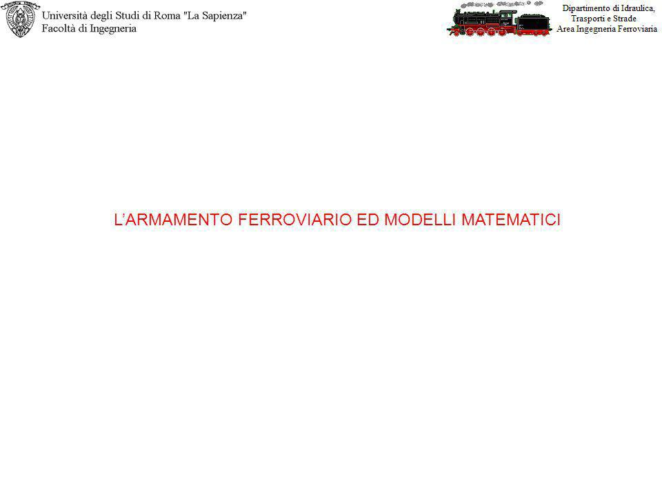 Cedimenti elastici della struttura: modello di Winkler La caratteristica di compressione della fondazione dellarmamento ferroviario è: = C w dove: = sforzo locale di compressione per la fondazione; w = deformazione locale della fondazione; C = modulo di fondazione [N/m 3 ].