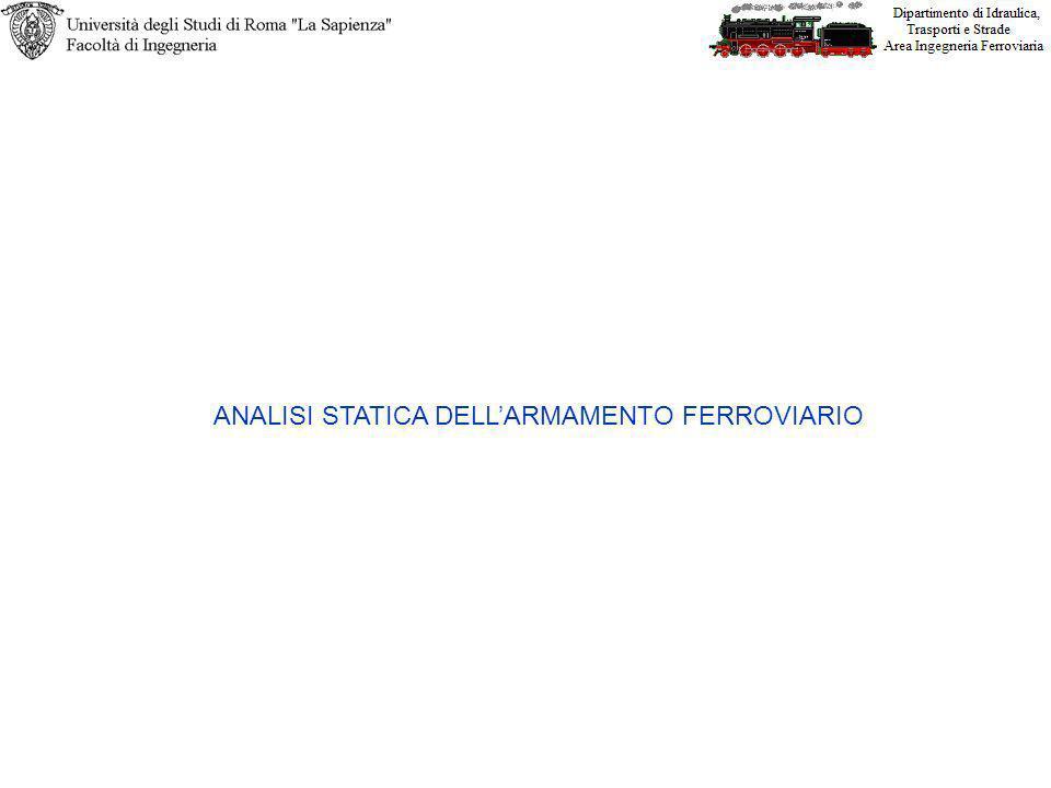 ANALISI STATICA DELLARMAMENTO FERROVIARIO