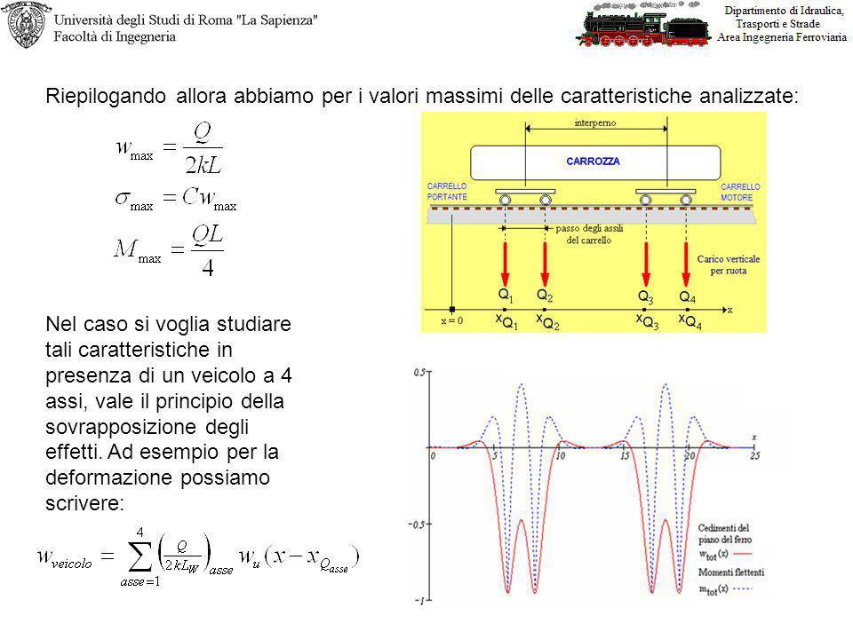 Riepilogando allora abbiamo per i valori massimi delle caratteristiche analizzate: Nel caso si voglia studiare tali caratteristiche in presenza di un veicolo a 4 assi, vale il principio della sovrapposizione degli effetti.