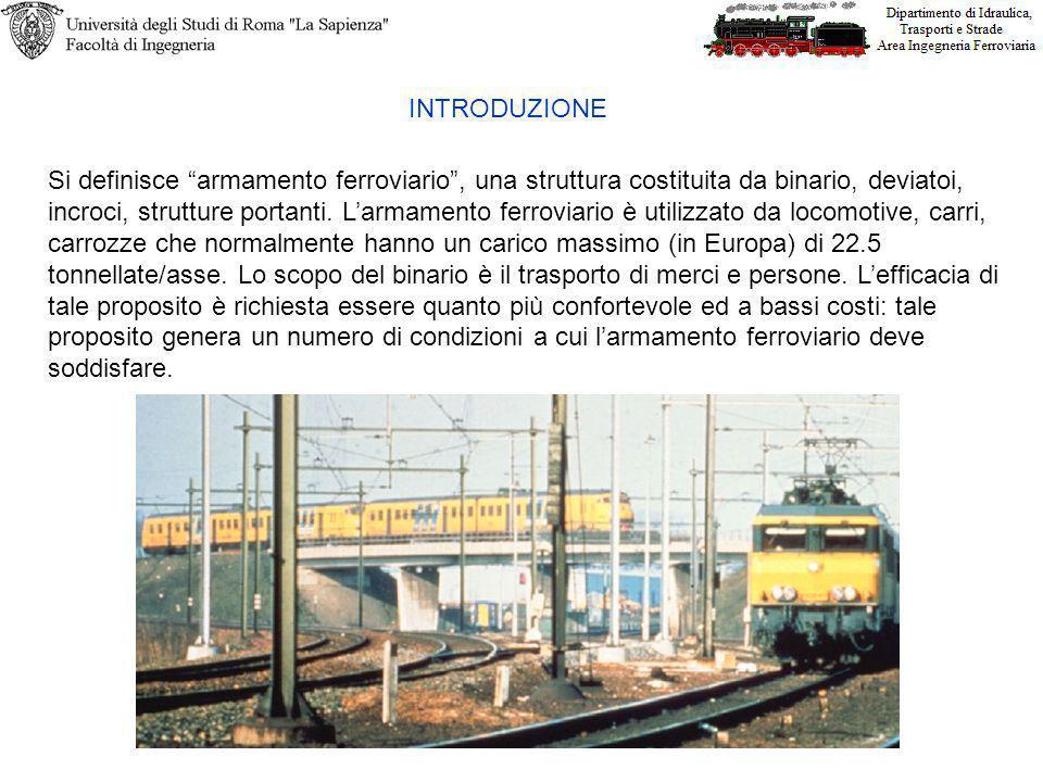 Si definisce armamento ferroviario, una struttura costituita da binario, deviatoi, incroci, strutture portanti.