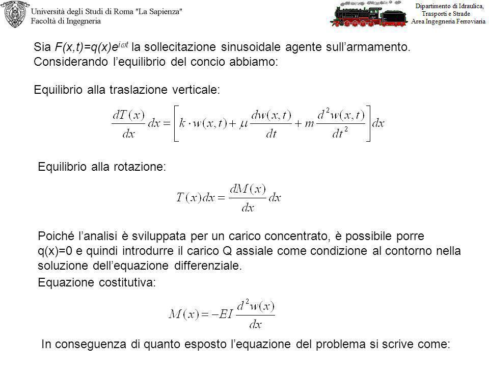 Equilibrio alla traslazione verticale: Equilibrio alla rotazione: Equazione costitutiva: Sia F(x,t)=q(x)e i t la sollecitazione sinusoidale agente sullarmamento.