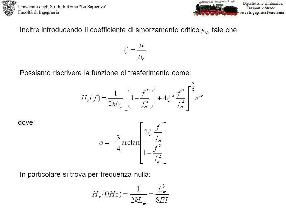 Inoltre introducendo il coefficiente di smorzamento critico c, tale che Possiamo riscrivere la funzione di trasferimento come: dove: In particolare si trova per frequenza nulla: