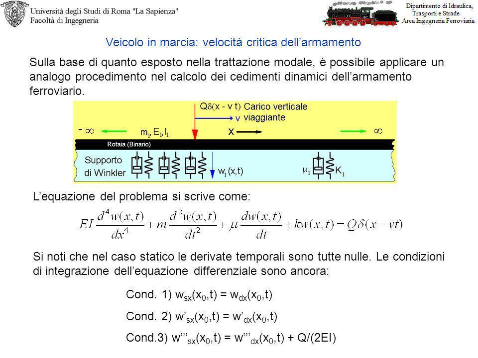 Sulla base di quanto esposto nella trattazione modale, è possibile applicare un analogo procedimento nel calcolo dei cedimenti dinamici dellarmamento