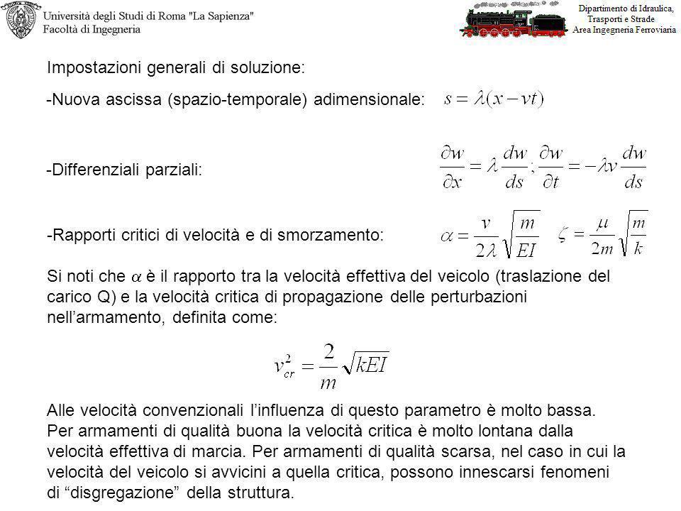 Impostazioni generali di soluzione: -Nuova ascissa (spazio-temporale) adimensionale: -Differenziali parziali: -Rapporti critici di velocità e di smorz