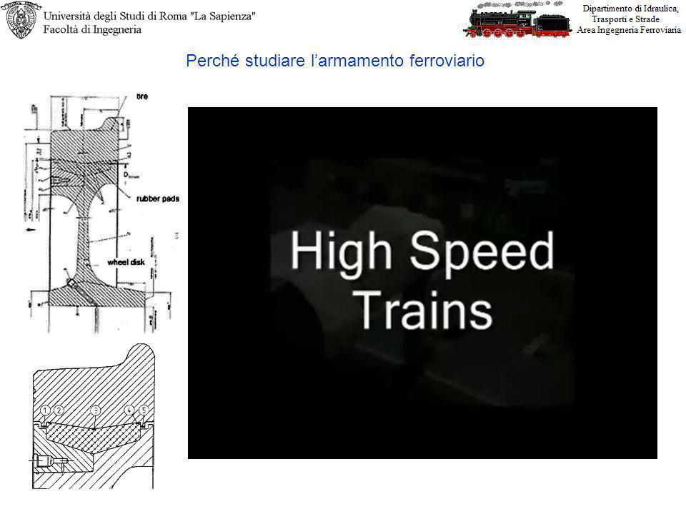 Perché studiare larmamento ferroviario