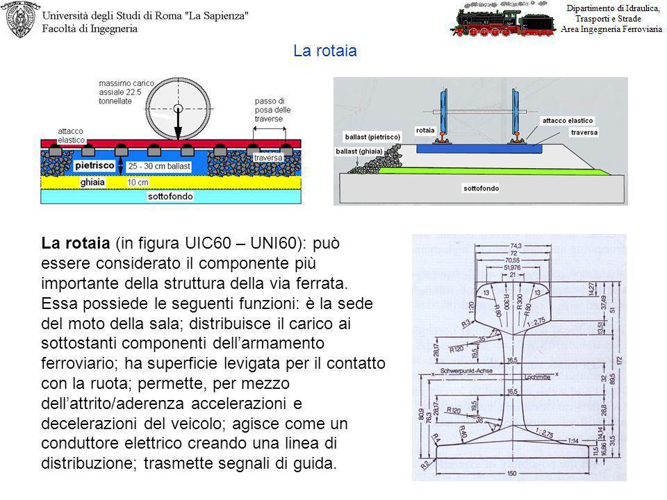 La rotaia La rotaia (in figura UIC60 – UNI60): può essere considerato il componente più importante della struttura della via ferrata. Essa possiede le