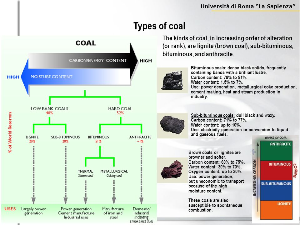 Università di Roma La Sapienza What is coal Coal is formed by the physical and chemical alteration of peat (coalification) by processes involving bact