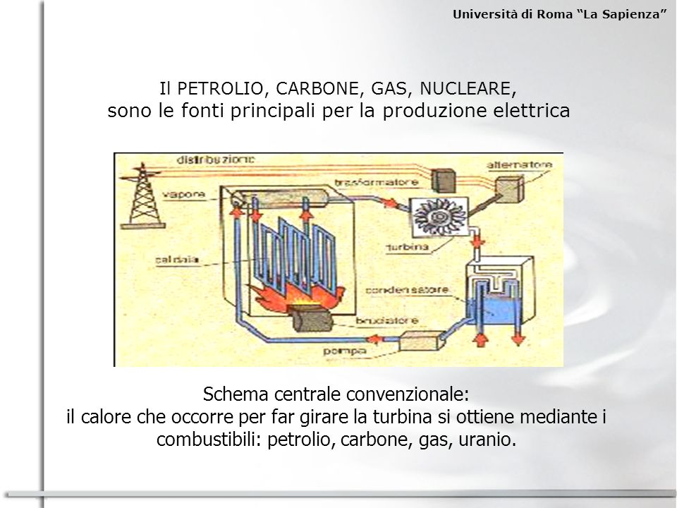 Università di Roma La Sapienza Source: BP Statistical Review of World Energy 2003 Consumi energetici pro-capite (tep/persona) The cycle of coal