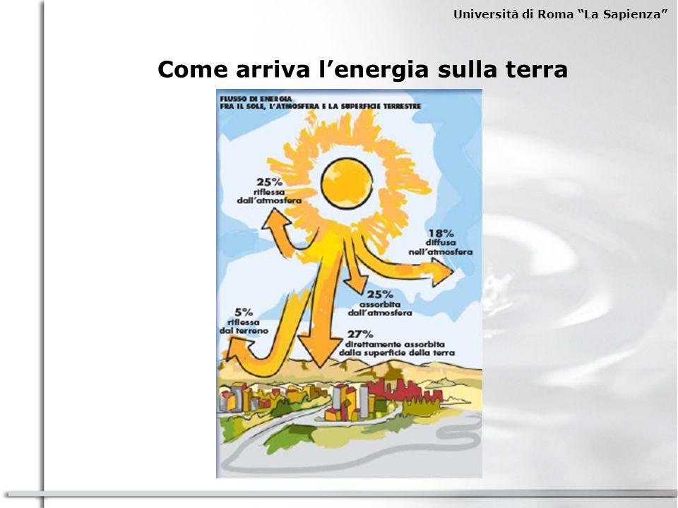 Università di Roma La Sapienza ALTRA CLASSIFICAZIONE DELLE FONTI ENERGETICHE PRIMARIE SECONDO IL CRITERIO DELLA RINNOVABILITÀ FLUSSI ENERGETICI DEL SISTEMA TERRA FONTI ENERGETICHE NON RINNOVABILI FONTI ENERGETICHE RINNOVABILI Radiazione SolarePetrolioEnergia Umana ed Animale CarboneLegno/Biomasse Gas NaturaleColture Energetiche Scisti BituminosiEnergia Solare Sabbie PetrolifereEnergia Eolica Onde Marine, OTEC, Gradiente salino del mare Energia Idraulica Energia GravitazionaleMaree Energia Interna alla TerraRadioisotopi NaturaliEnergia Geotermica Uranio Isotopi dellIdrogeno