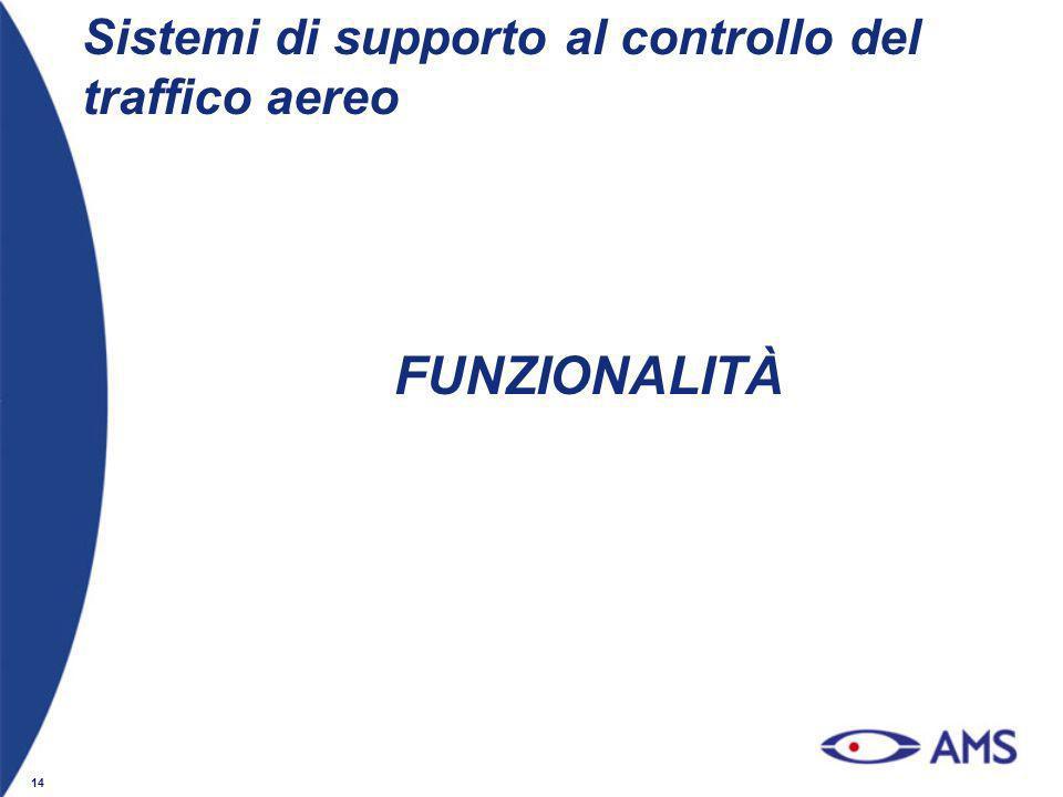 14 Sistemi di supporto al controllo del traffico aereo FUNZIONALITÀ