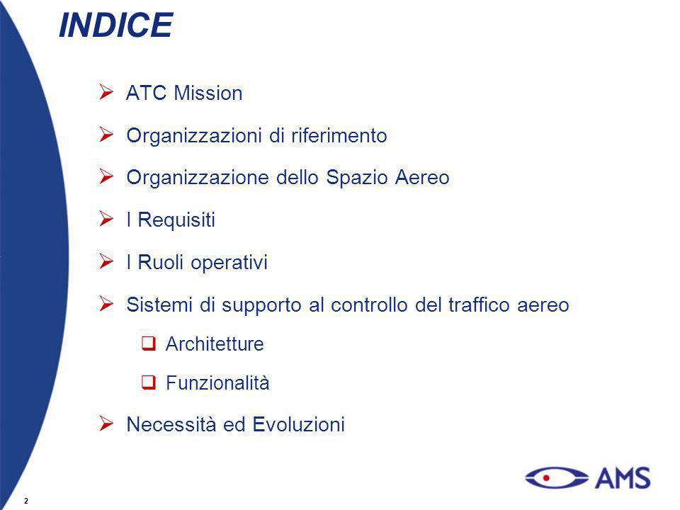 2 INDICE ATC Mission Organizzazioni di riferimento Organizzazione dello Spazio Aereo I Requisiti I Ruoli operativi Sistemi di supporto al controllo de