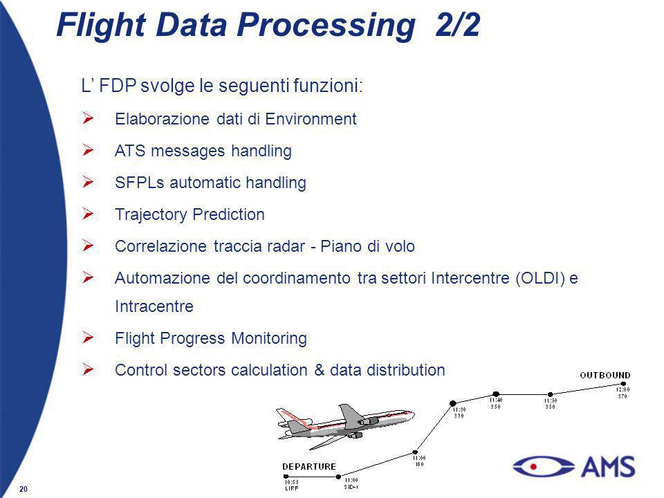 20 L FDP svolge le seguenti funzioni: Elaborazione dati di Environment ATS messages handling SFPLs automatic handling Trajectory Prediction Correlazio