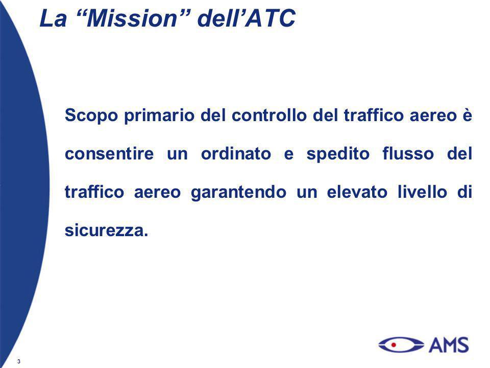 3 La Mission dellATC Scopo primario del controllo del traffico aereo è consentire un ordinato e spedito flusso del traffico aereo garantendo un elevat