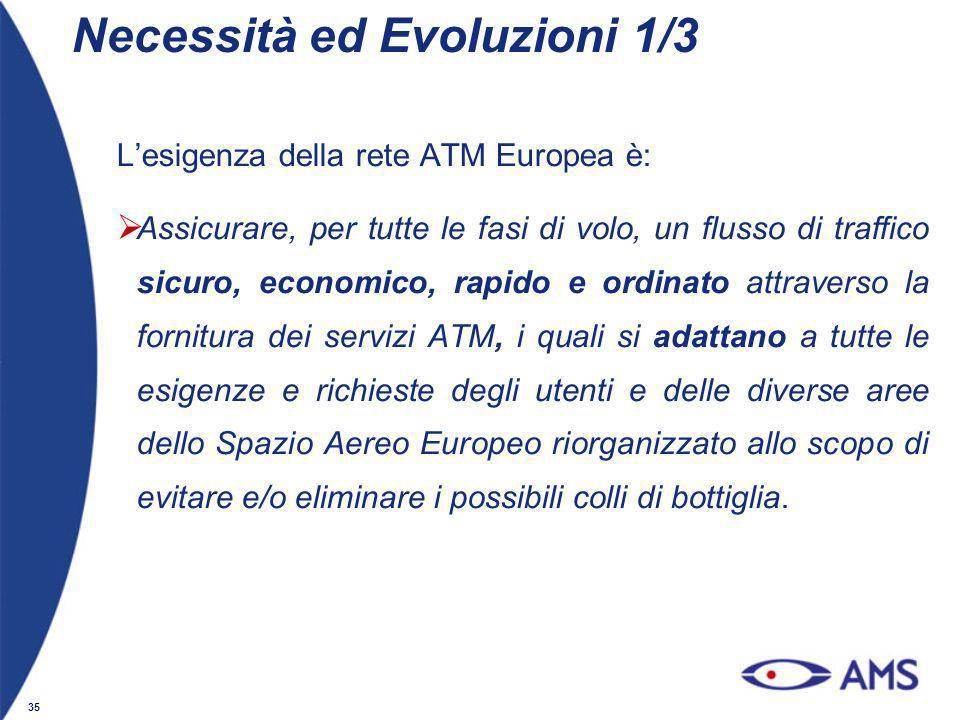 35 Necessità ed Evoluzioni 1/3 Lesigenza della rete ATM Europea è: Assicurare, per tutte le fasi di volo, un flusso di traffico sicuro, economico, rap