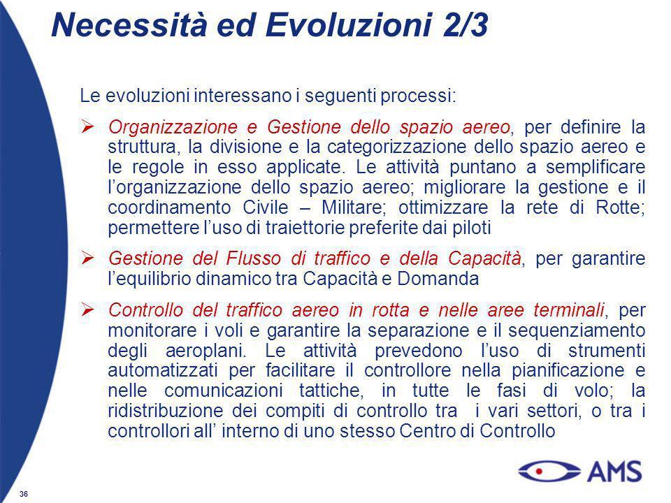 36 Le evoluzioni interessano i seguenti processi: Organizzazione e Gestione dello spazio aereo, per definire la struttura, la divisione e la categoriz