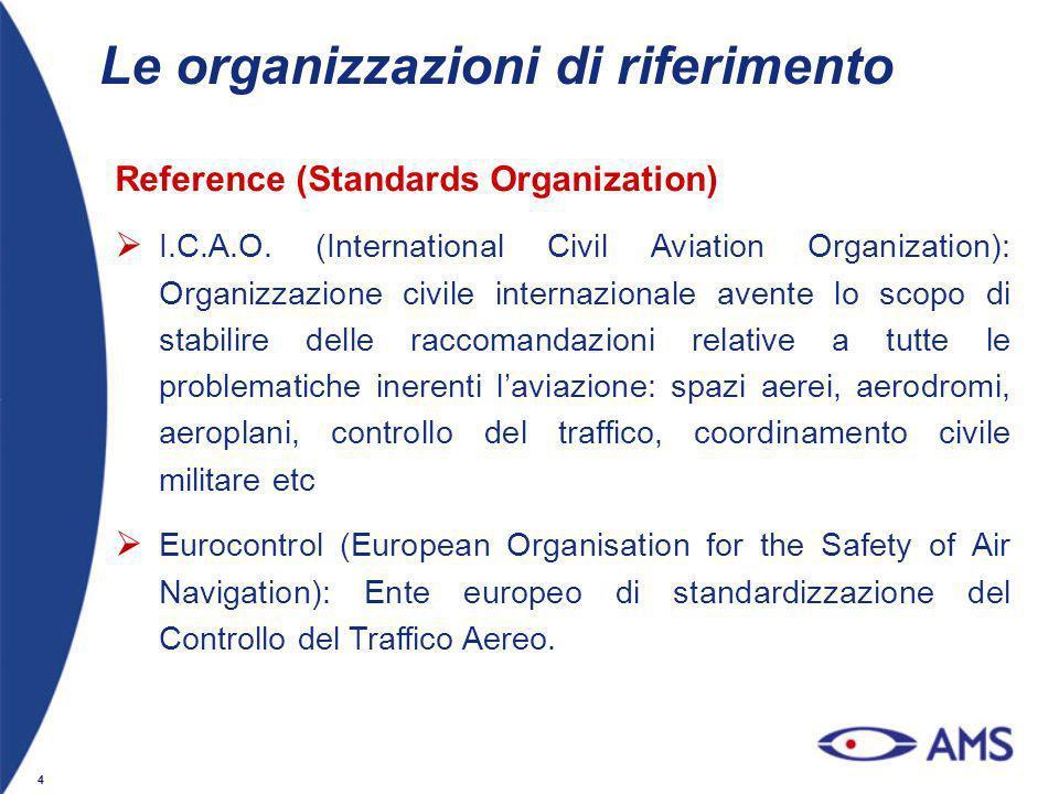 4 Le organizzazioni di riferimento Reference (Standards Organization) I.C.A.O. (International Civil Aviation Organization): Organizzazione civile inte