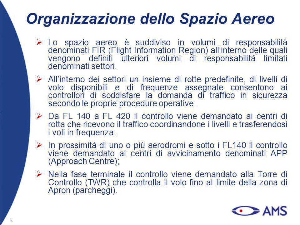 5 Organizzazione dello Spazio Aereo Lo spazio aereo è suddiviso in volumi di responsabilità denominati FIR (Flight Information Region) allinterno dell