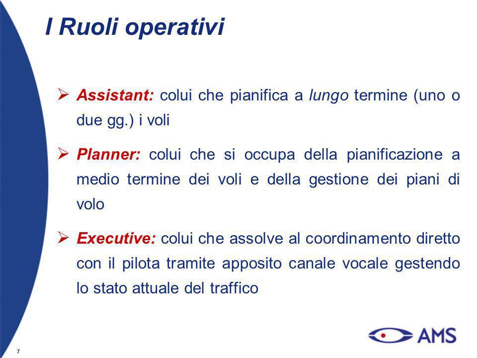 7 I Ruoli operativi Assistant: colui che pianifica a lungo termine (uno o due gg.) i voli Planner: colui che si occupa della pianificazione a medio te
