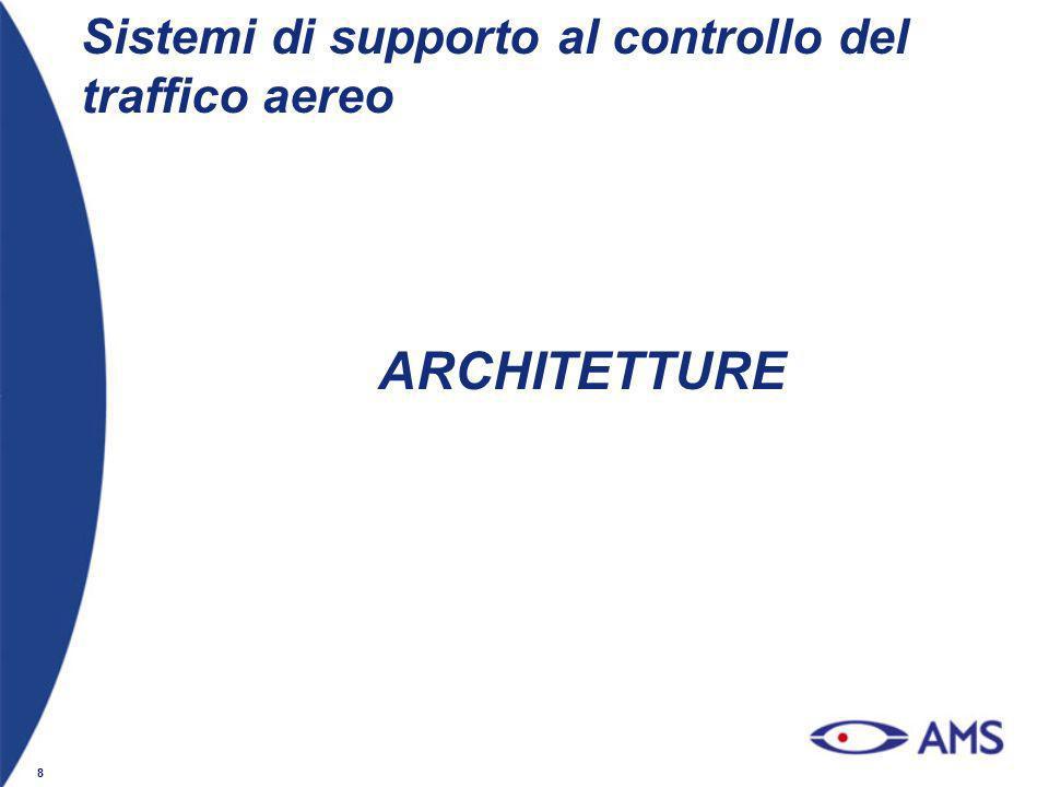 8 Sistemi di supporto al controllo del traffico aereo ARCHITETTURE