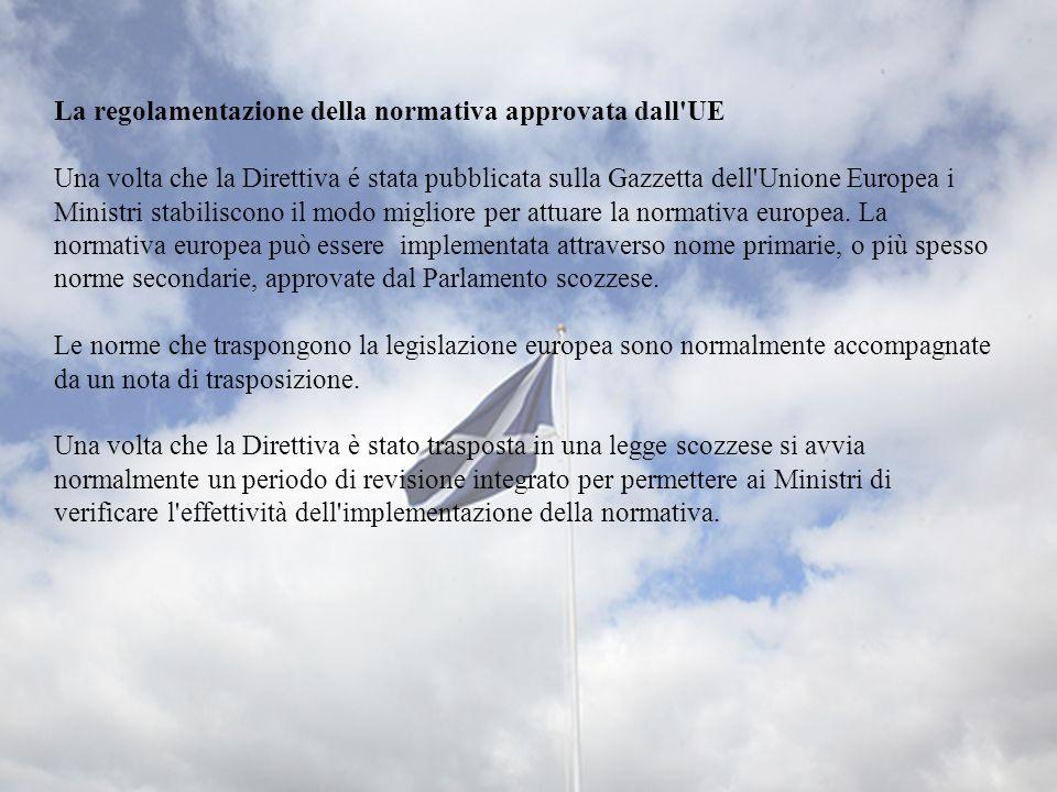 La regolamentazione della normativa approvata dall'UE Una volta che la Direttiva é stata pubblicata sulla Gazzetta dell'Unione Europea i Ministri stab