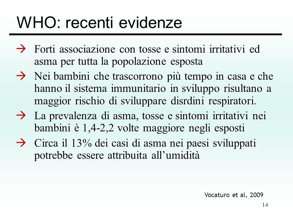 14 WHO: recenti evidenze àForti associazione con tosse e sintomi irritativi ed asma per tutta la popolazione esposta àNei bambini che trascorrono più