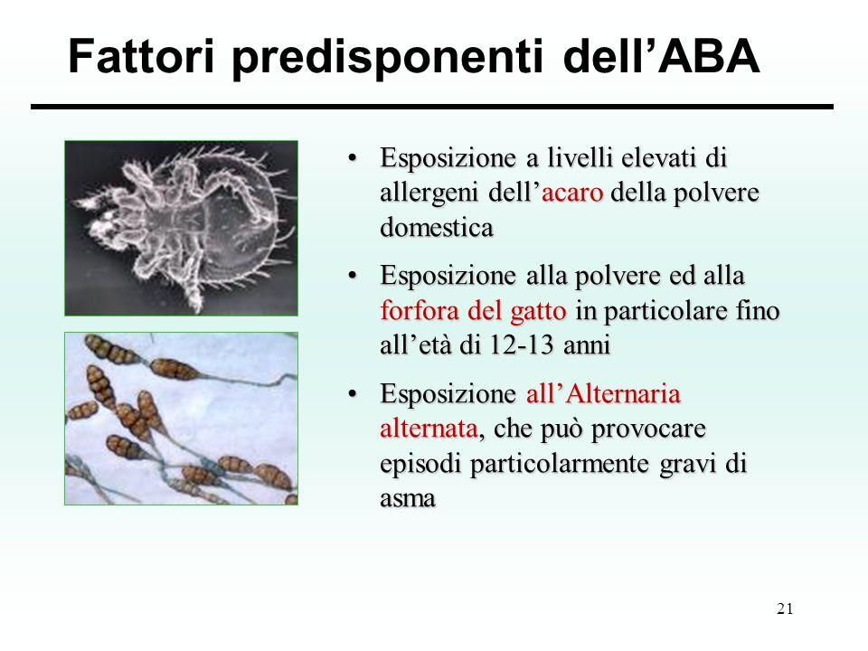 21 Fattori predisponenti dellABA Esposizione a livelli elevati di allergeni dellacaro della polvere domesticaEsposizione a livelli elevati di allergen