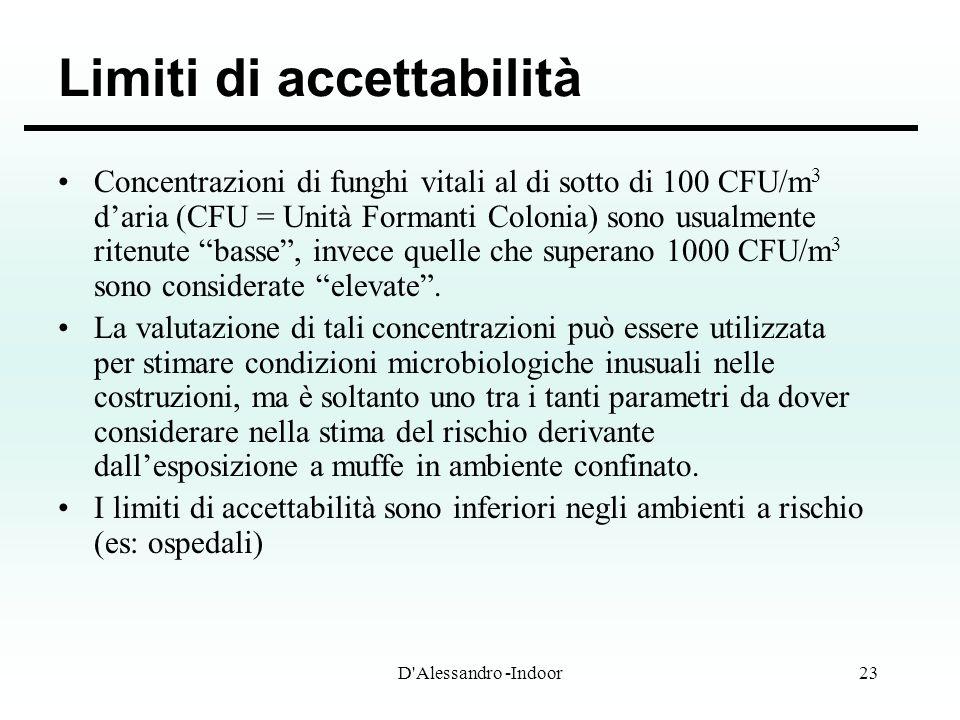 D'Alessandro -Indoor23 Limiti di accettabilità Concentrazioni di funghi vitali al di sotto di 100 CFU/m 3 daria (CFU = Unità Formanti Colonia) sono us