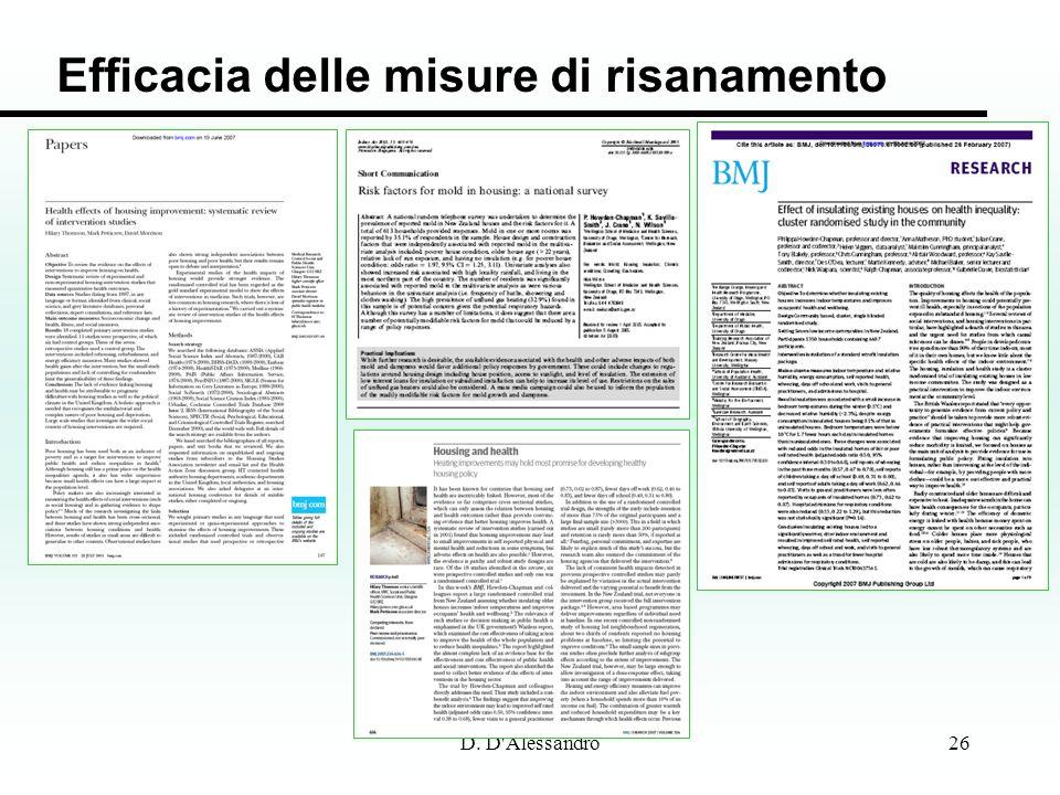 D. D'Alessandro26 Efficacia delle misure di risanamento