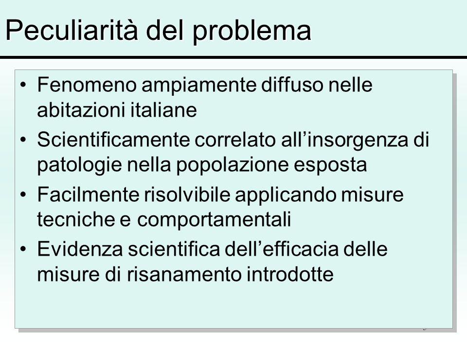 3 Fenomeno ampiamente diffuso nelle abitazioni italiane Scientificamente correlato allinsorgenza di patologie nella popolazione esposta Facilmente ris