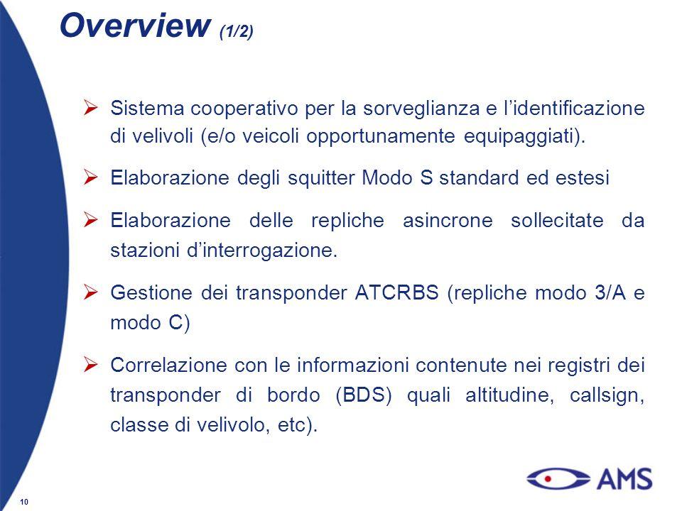 10 Sistema cooperativo per la sorveglianza e lidentificazione di velivoli (e/o veicoli opportunamente equipaggiati). Elaborazione degli squitter Modo
