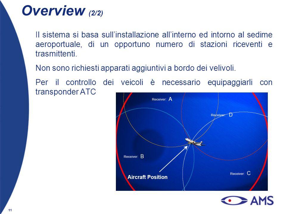 11 Overview (2/2) Il sistema si basa sullinstallazione allinterno ed intorno al sedime aeroportuale, di un opportuno numero di stazioni riceventi e tr