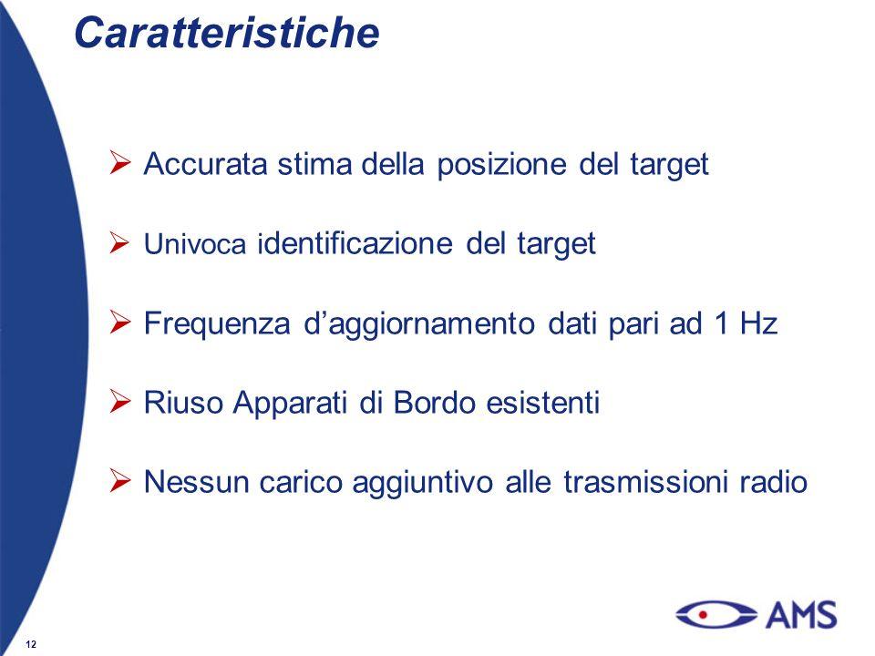 12 Accurata stima della posizione del target Univoca i dentificazione del target Frequenza daggiornamento dati pari ad 1 Hz Riuso Apparati di Bordo es