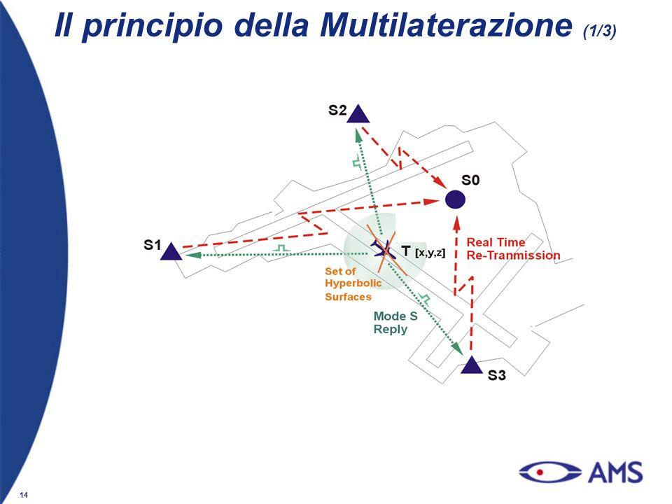 14 Il principio della Multilaterazione (1/3)