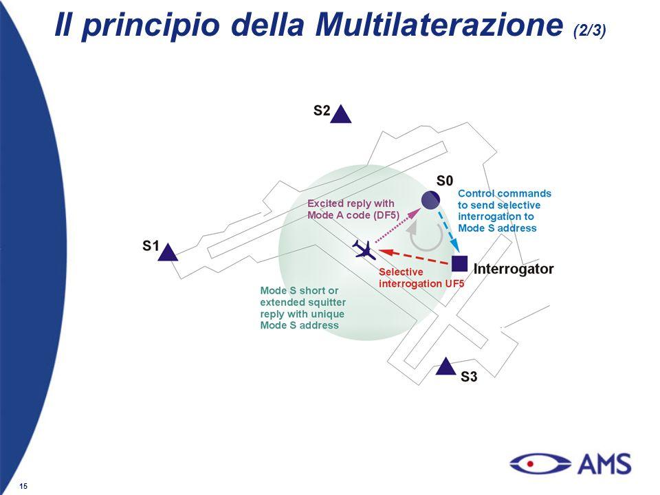 15 Il principio della Multilaterazione (2/3)