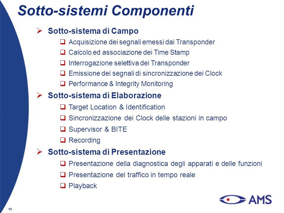 19 Sotto-sistemi Componenti Sotto-sistema di Campo Acquisizione dei segnali emessi dai Transponder Calcolo ed associazione dei Time Stamp Interrogazio