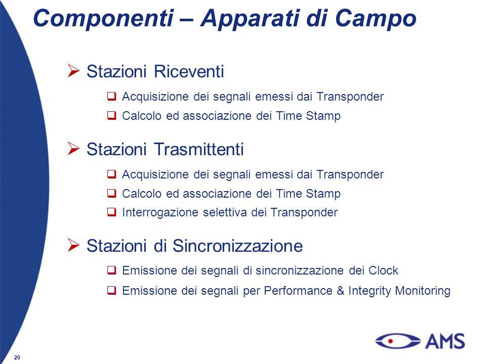 20 Componenti – Apparati di Campo Stazioni Riceventi Acquisizione dei segnali emessi dai Transponder Calcolo ed associazione dei Time Stamp Stazioni T