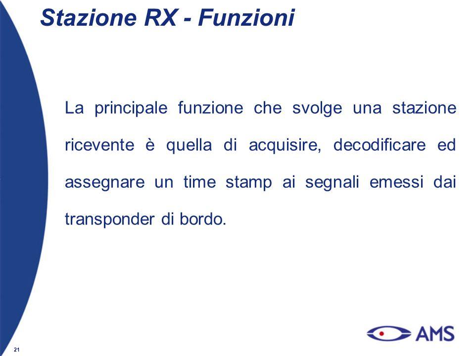 21 Stazione RX - Funzioni La principale funzione che svolge una stazione ricevente è quella di acquisire, decodificare ed assegnare un time stamp ai s