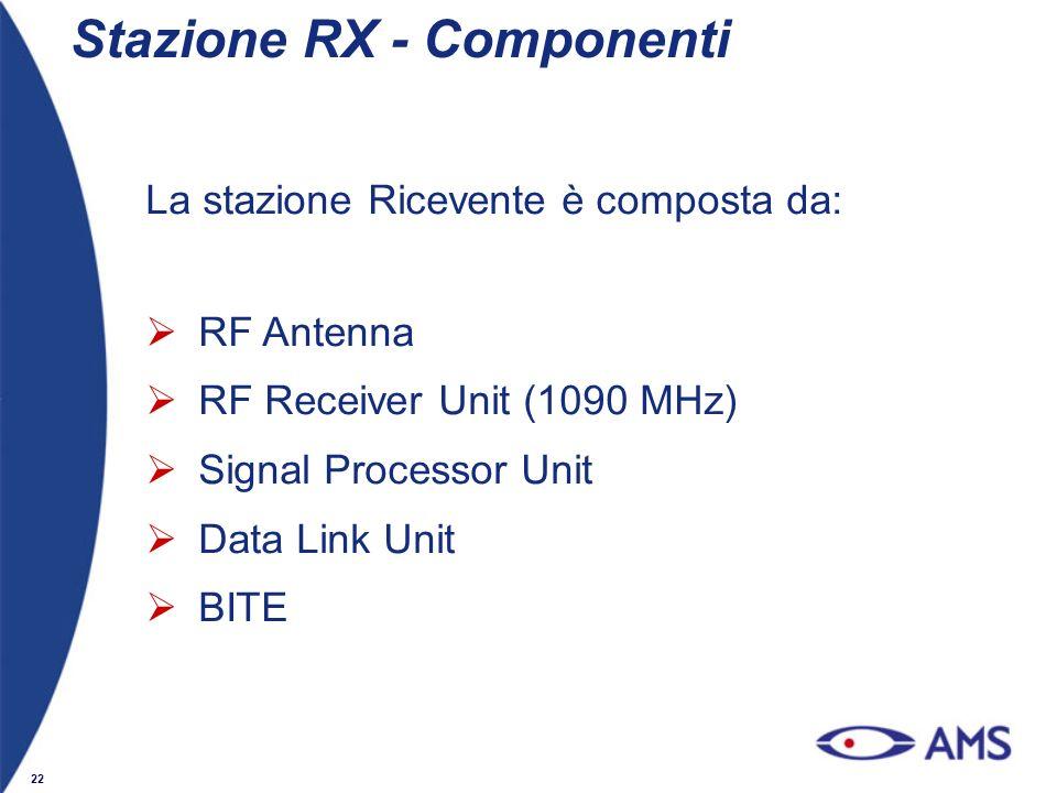 22 Stazione RX - Componenti La stazione Ricevente è composta da: RF Antenna RF Receiver Unit (1090 MHz) Signal Processor Unit Data Link Unit BITE
