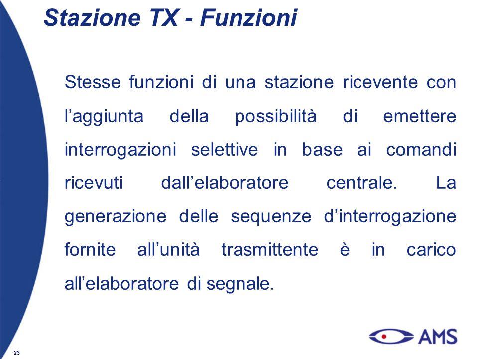 23 Stazione TX - Funzioni Stesse funzioni di una stazione ricevente con laggiunta della possibilità di emettere interrogazioni selettive in base ai co