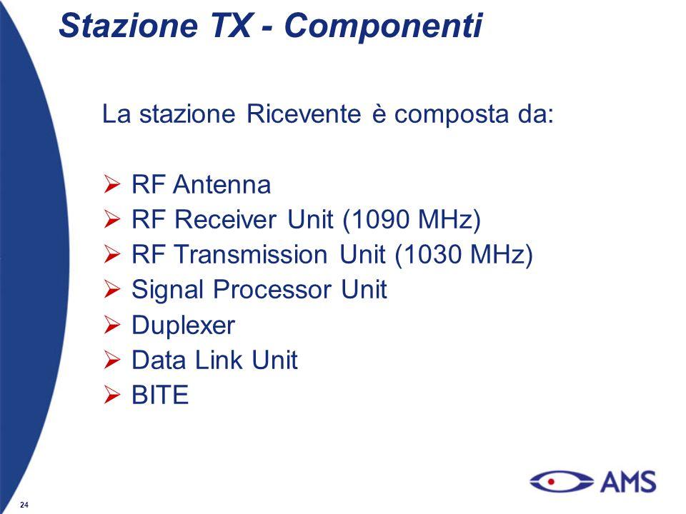 24 Stazione TX - Componenti La stazione Ricevente è composta da: RF Antenna RF Receiver Unit (1090 MHz) RF Transmission Unit (1030 MHz) Signal Process