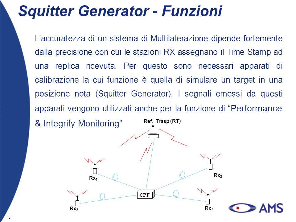 25 Squitter Generator - Funzioni Laccuratezza di un sistema di Multilaterazione dipende fortemente dalla precisione con cui le stazioni RX assegnano i
