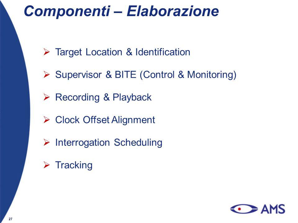 27 Componenti – Elaborazione Target Location & Identification Supervisor & BITE (Control & Monitoring) Recording & Playback Clock Offset Alignment Int