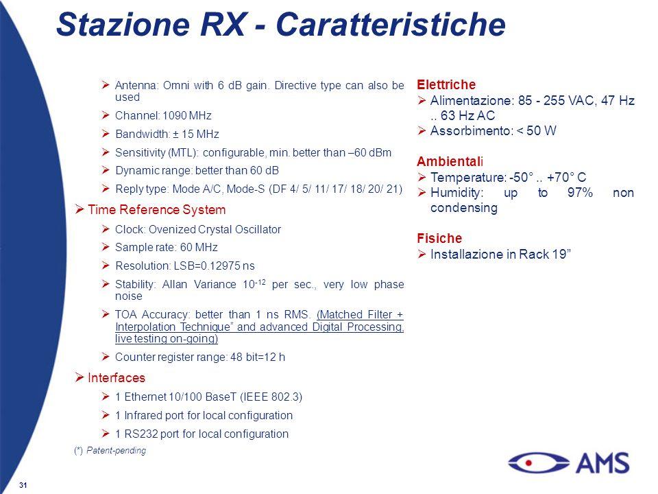 31 Stazione RX - Caratteristiche Elettriche Alimentazione: 85 - 255 VAC, 47 Hz.. 63 Hz AC Assorbimento: < 50 W Ambientali Temperature: -50°.. +70° C H